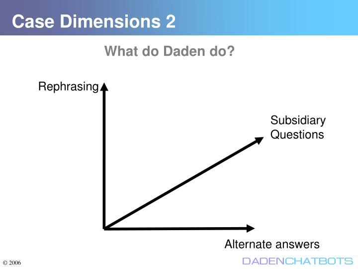 Case Dimensions 2