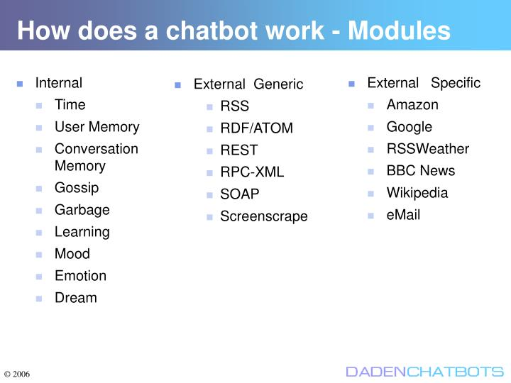 How does a chatbot work - Modules