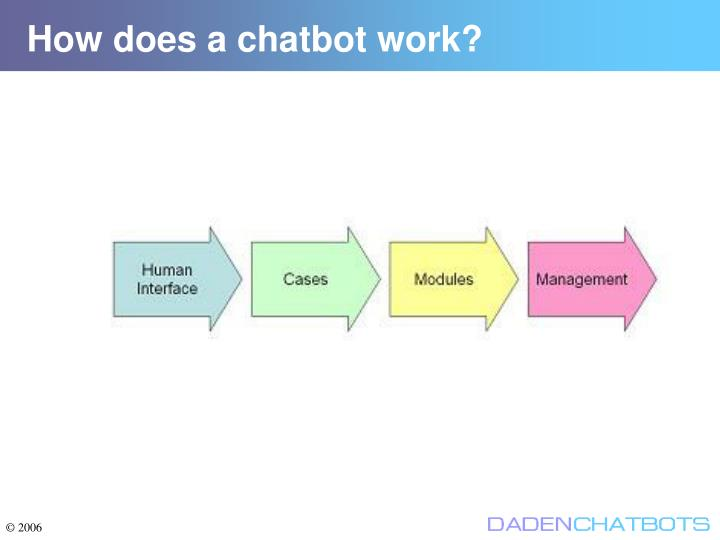 How does a chatbot work?
