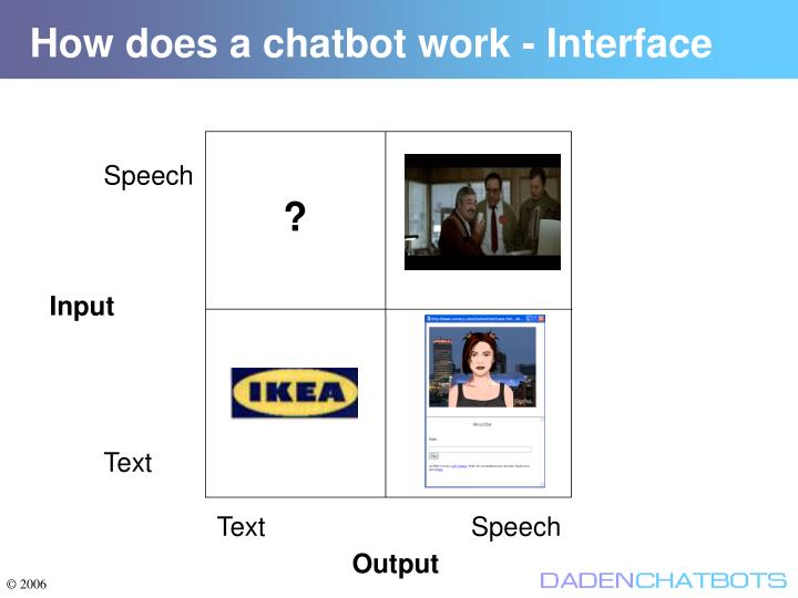 How does a chatbot work - Interface