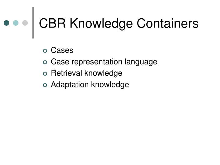 CBR Knowledge Containers