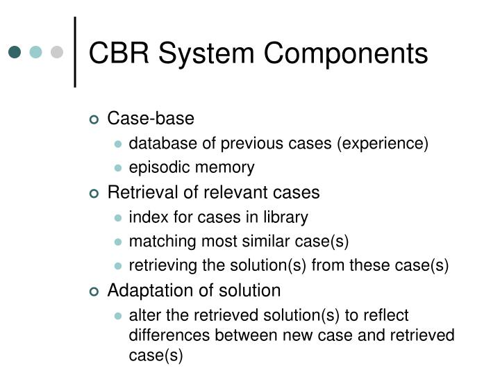 CBR System Components