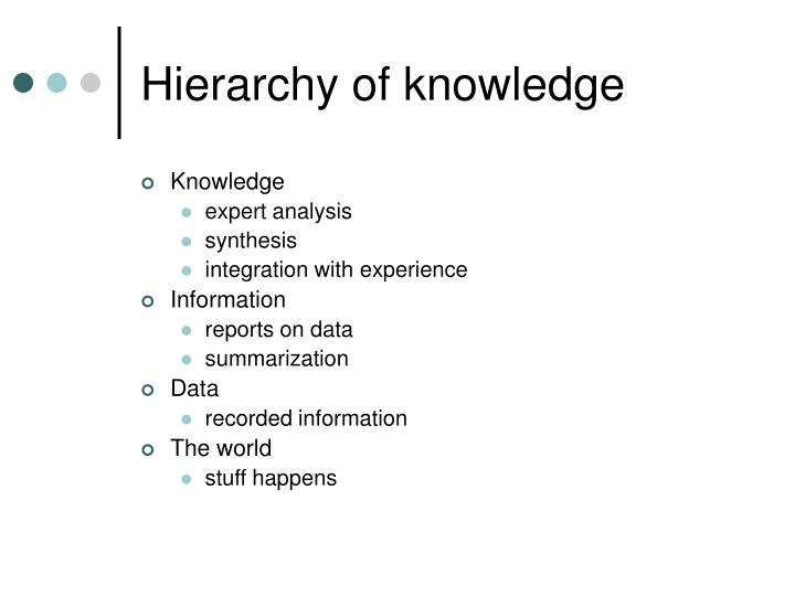 Hierarchy of knowledge
