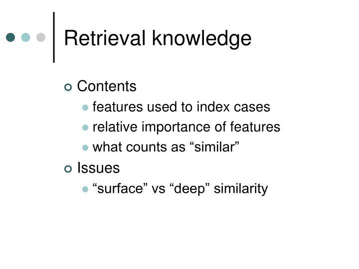 Retrieval knowledge
