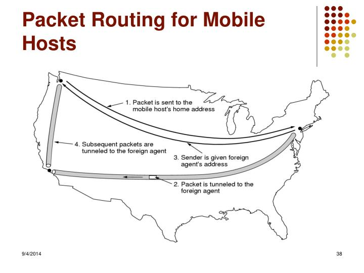 Packet Routing for Mobile Hosts