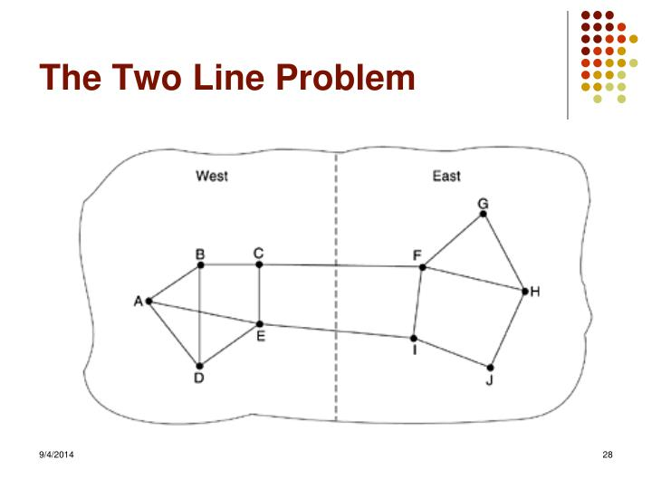 The Two Line Problem