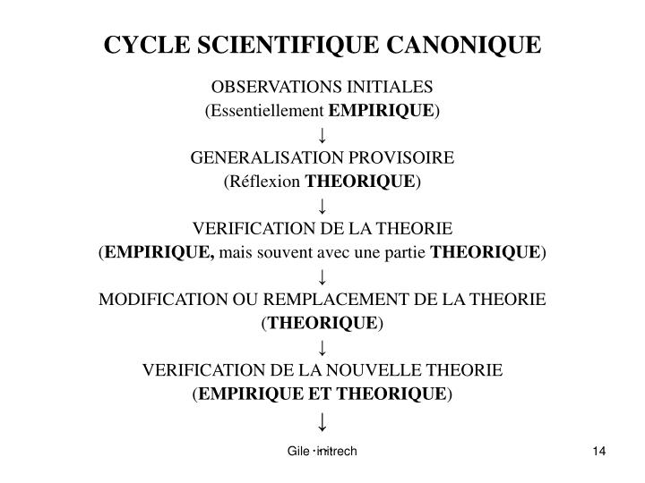 CYCLE SCIENTIFIQUE CANONIQUE