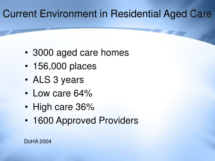 Current Environment in Residential Aged Care