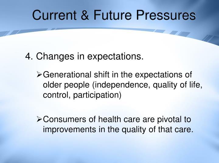 Current & Future Pressures