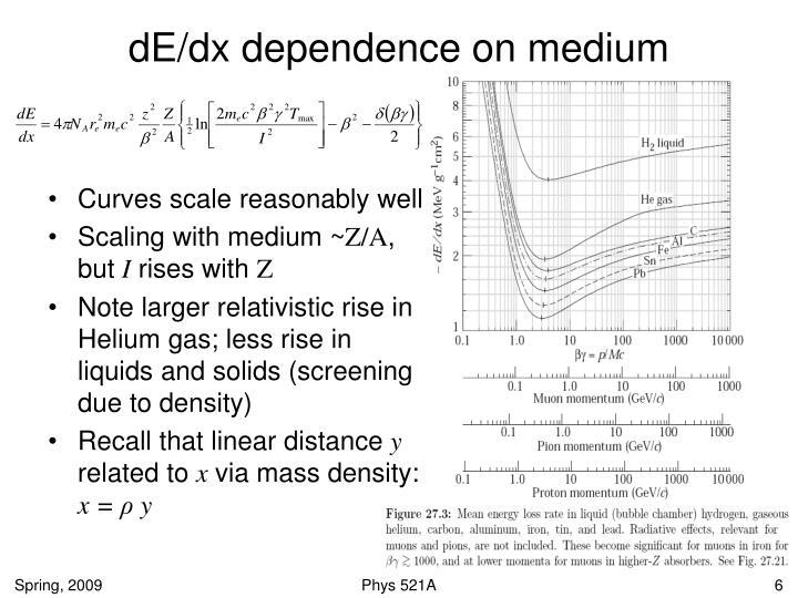 dE/dx dependence on medium