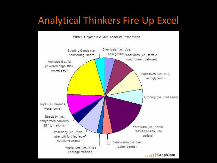 Analytical Thinkers Fire Up Excel
