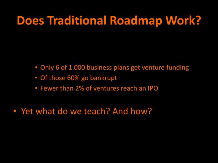 Does Traditional Roadmap Work?