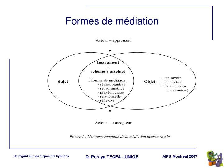 Formes de médiation