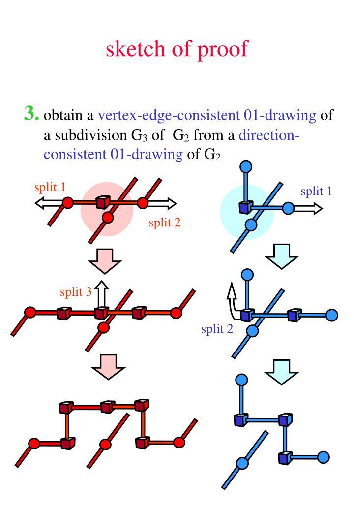 sketch of proof
