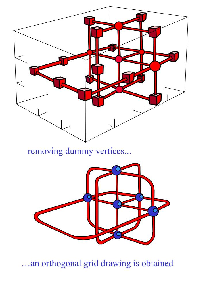 removing dummy vertices...