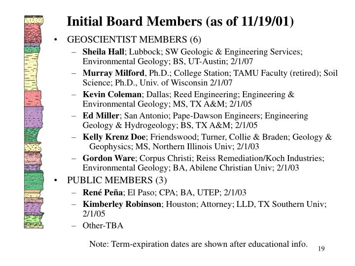 Initial Board Members (as of 11/19/01)