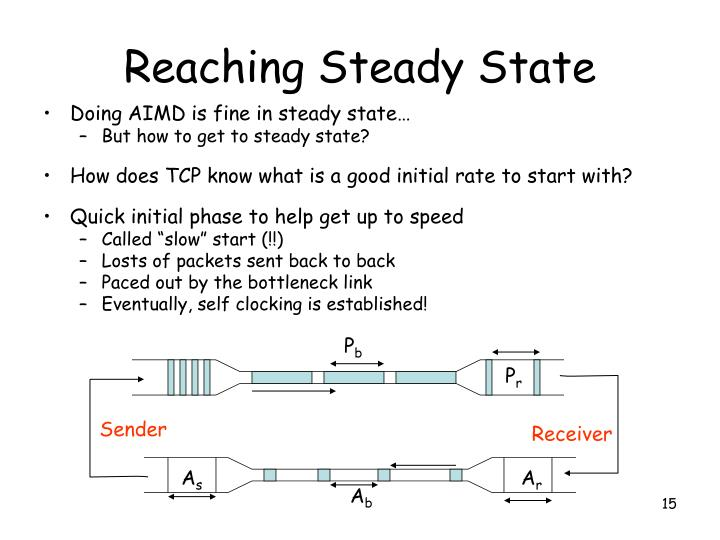 Reaching Steady State