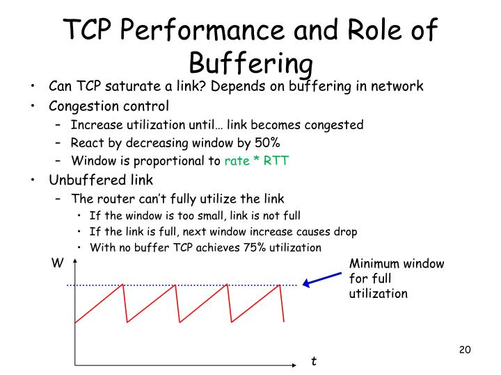 TCP Performance and Role of Buffering