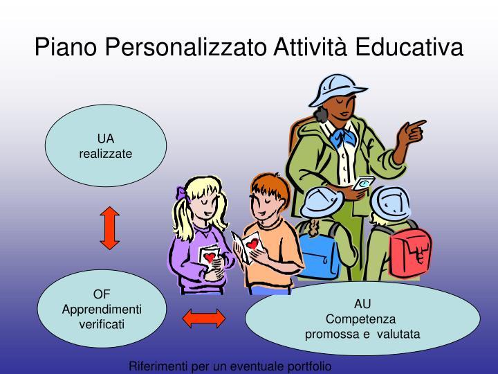 Piano Personalizzato Attività Educativa