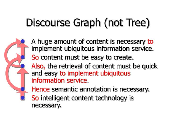 Discourse Graph (not Tree)