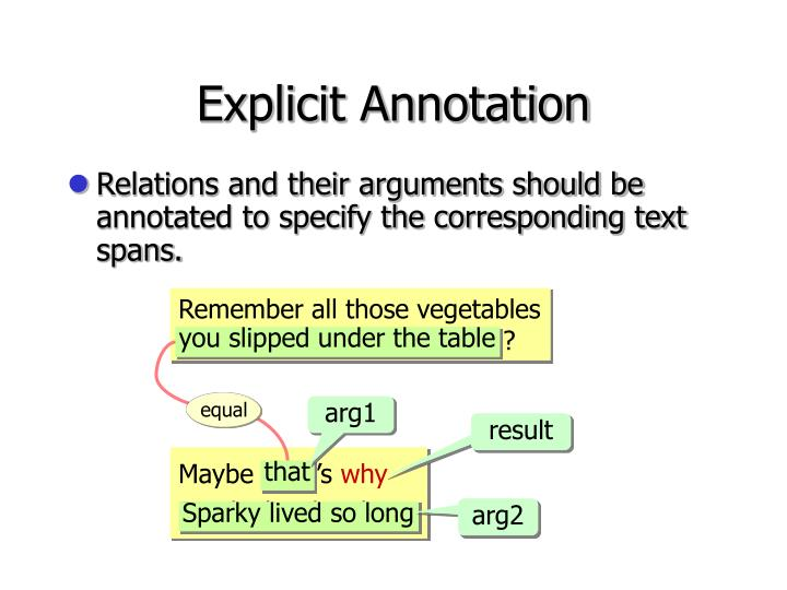 Explicit Annotation