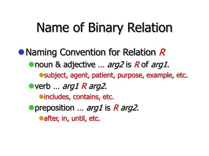 Name of Binary Relation