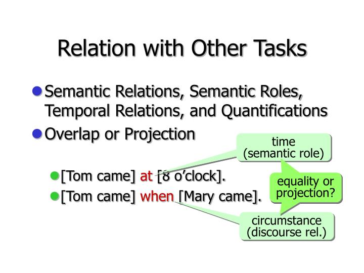 Relation with Other Tasks