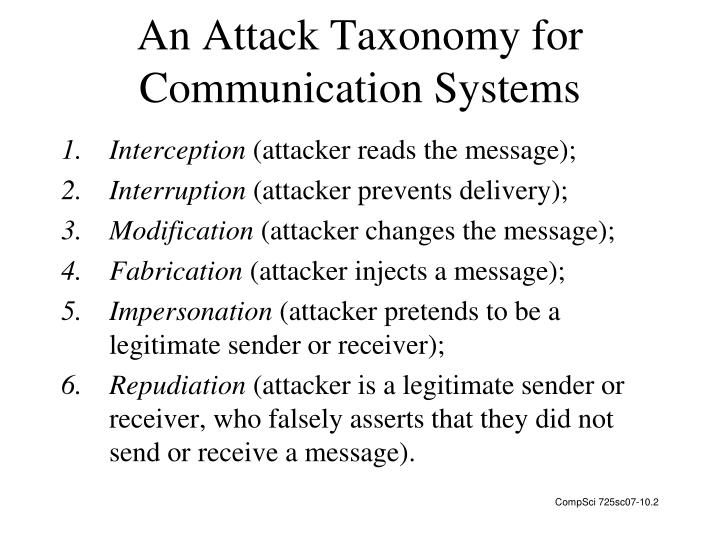 An attack taxonomy for communication systems