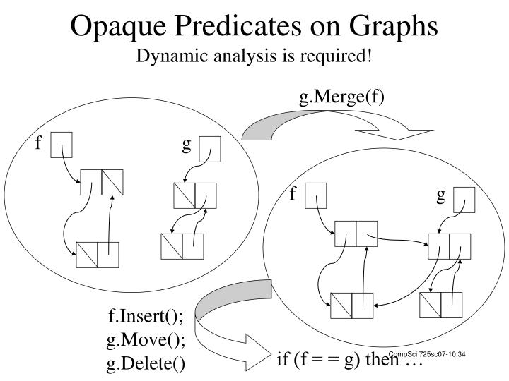 Opaque Predicates on Graphs