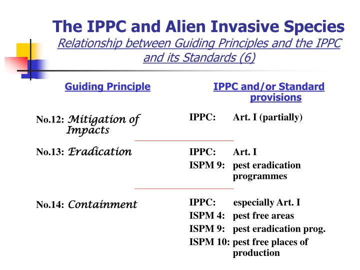 IPPC and/or Standard provisions