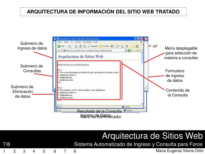 Ppt arquitectura de sitios web powerpoint presentation for Arquitectura sitio web