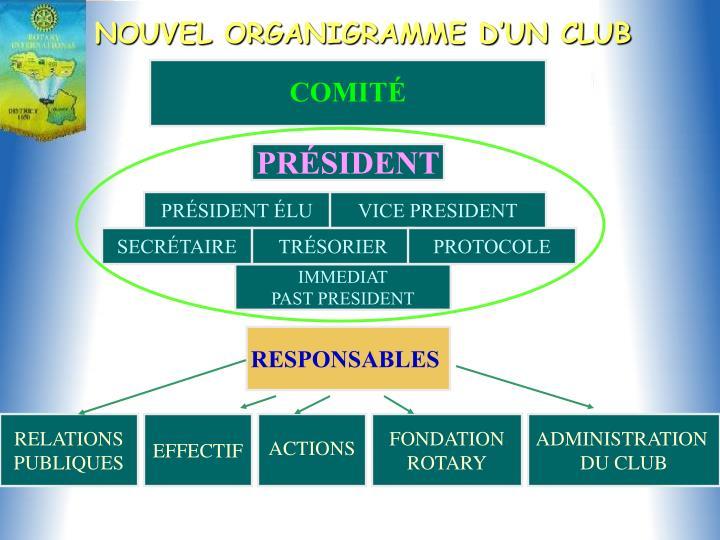 NOUVEL ORGANIGRAMME D'UN CLUB