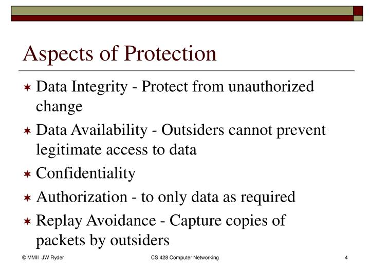 Aspects of Protection