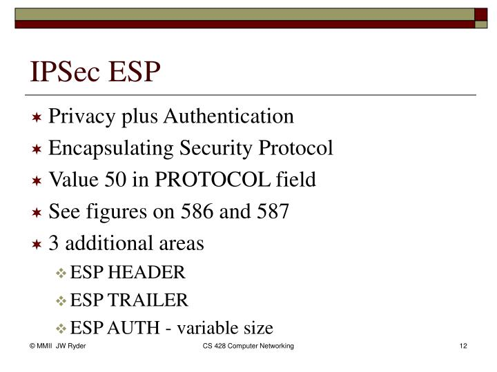 IPSec ESP