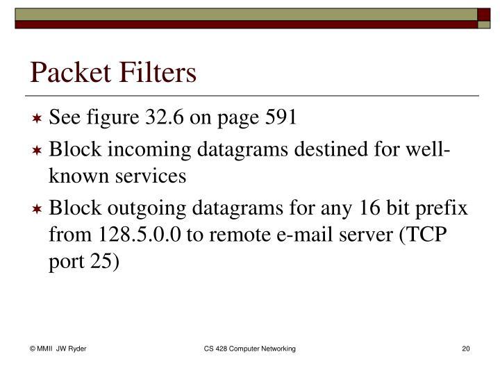 See figure 32.6 on page 591