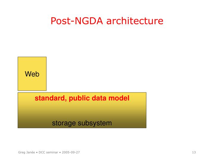 Post-NGDA architecture