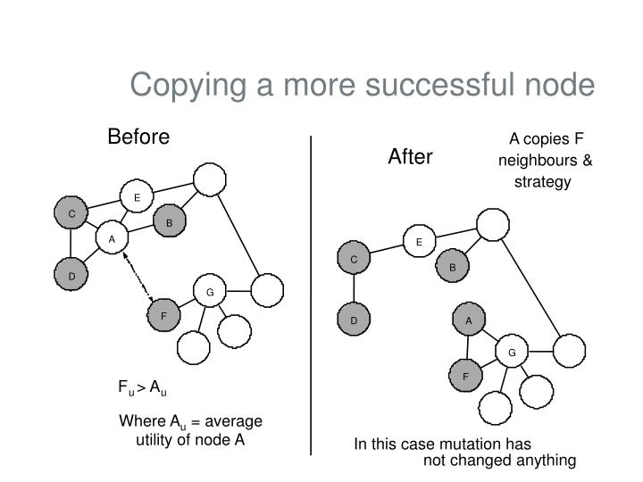 Copying a more successful node