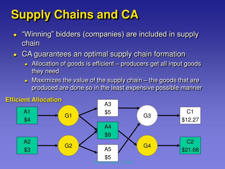 Supply Chains and CA