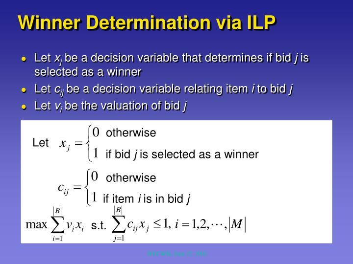 Winner Determination via ILP