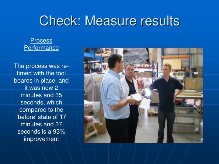 Check: Measure results