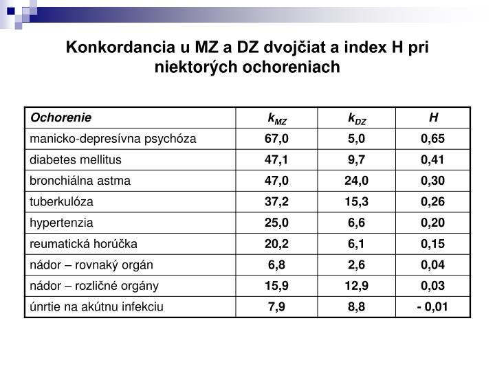 Konkordancia u MZ a DZ dvojčiat a index H pri niektorých ochoreniach
