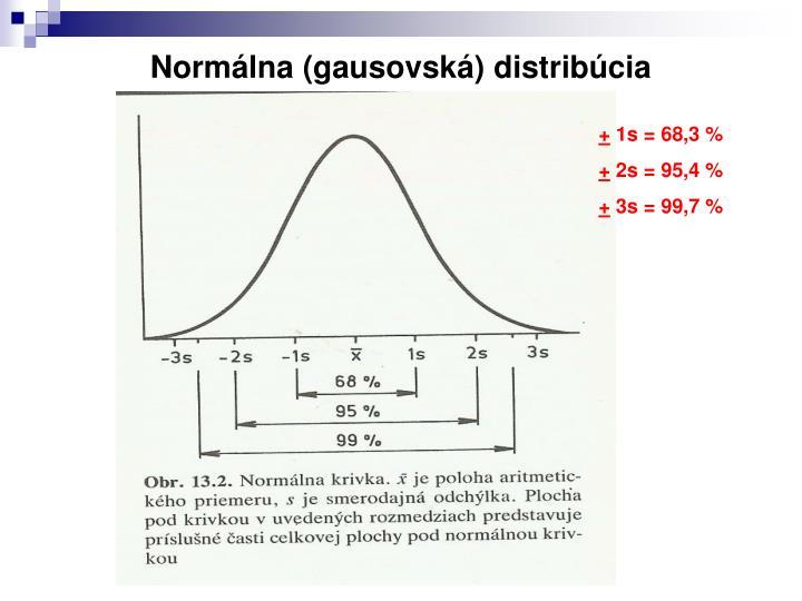 Normálna (gausovská) distribúcia