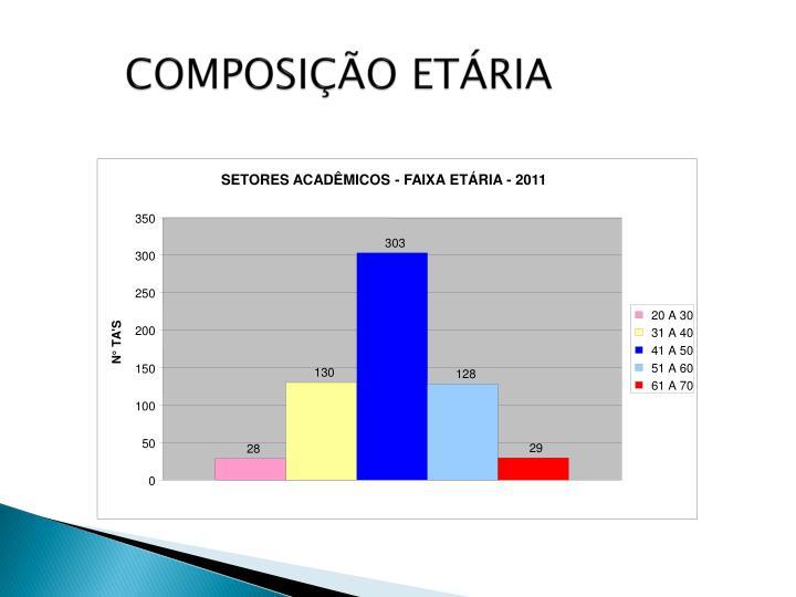 COMPOSIÇÃO ETÁRIA