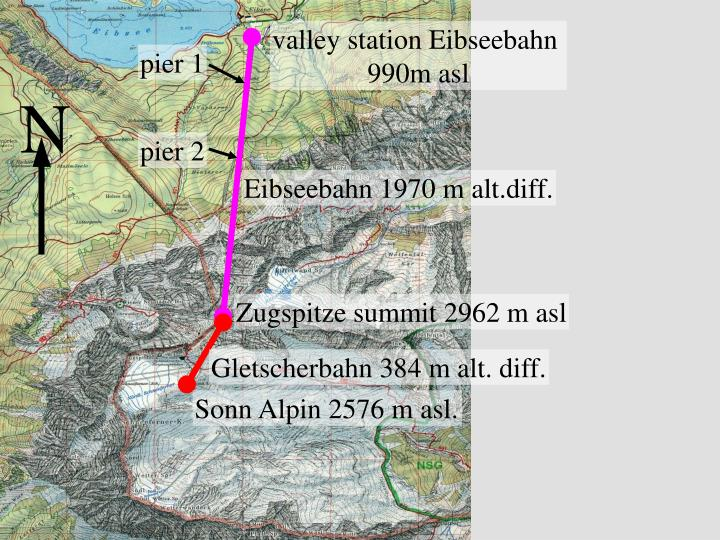 valley station Eibseebahn