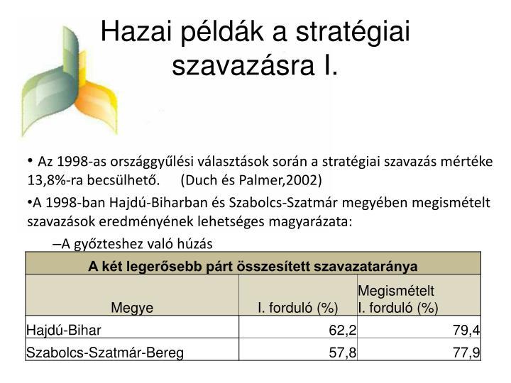 Hazai példák a stratégiai szavazásra I.