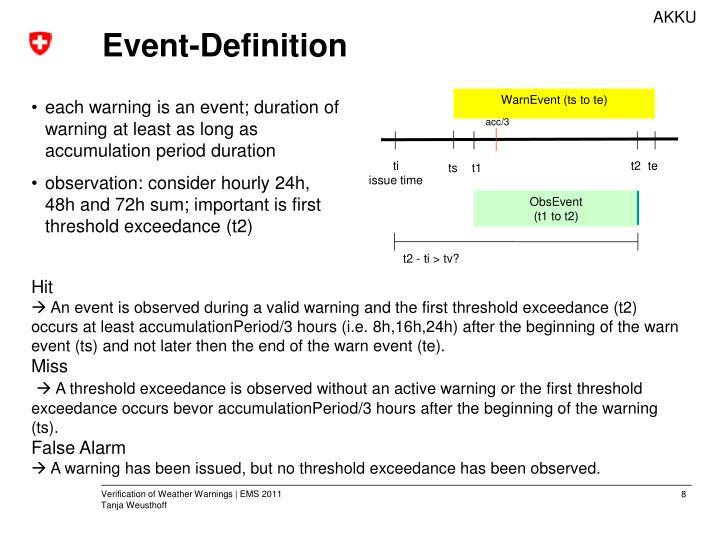 Event-Definition
