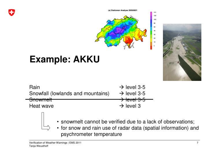 Example: AKKU