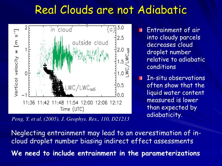 Real Clouds are not Adiabatic