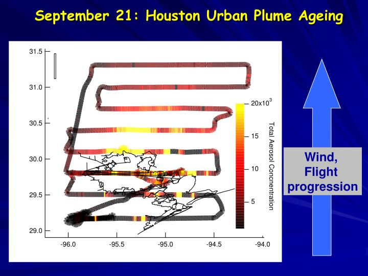 September 21: Houston Urban Plume Ageing