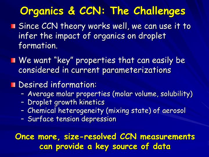 Organics & CCN: The Challenges